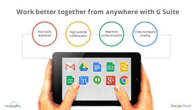 7 lý do lựa chọn G Suite Basic cho doanh nghiệp vừa và nhỏ