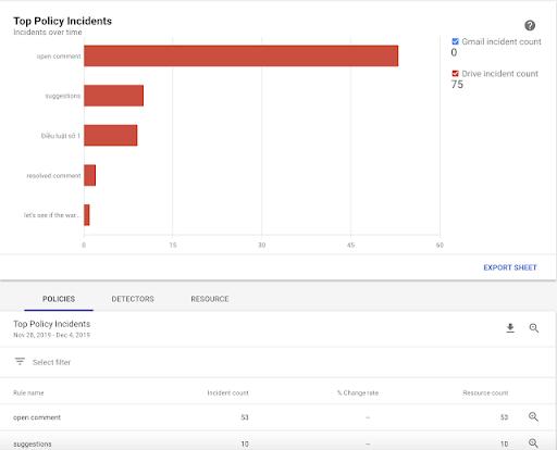 Hệ thống mới để cải thiện ngăn ngừa mất dữ liệu (DLP) trong Google Drive