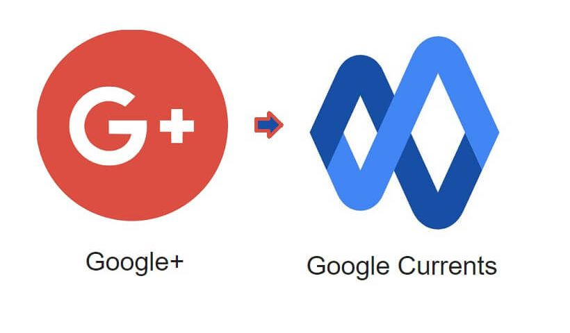 Currents chính thức khả dụng thay thế Google+