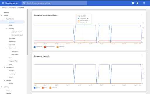 Google cập nhật phần cài đặt bảo mật trong Admin Console G Suite