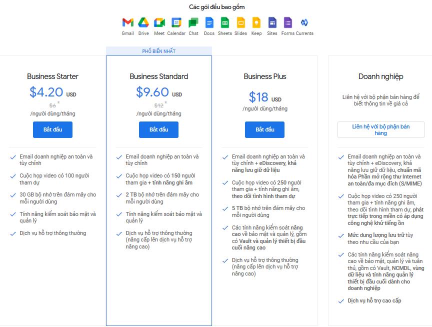 Review Google Workspace (G Suite 2020): Liệu Google Workspace có đáng giá