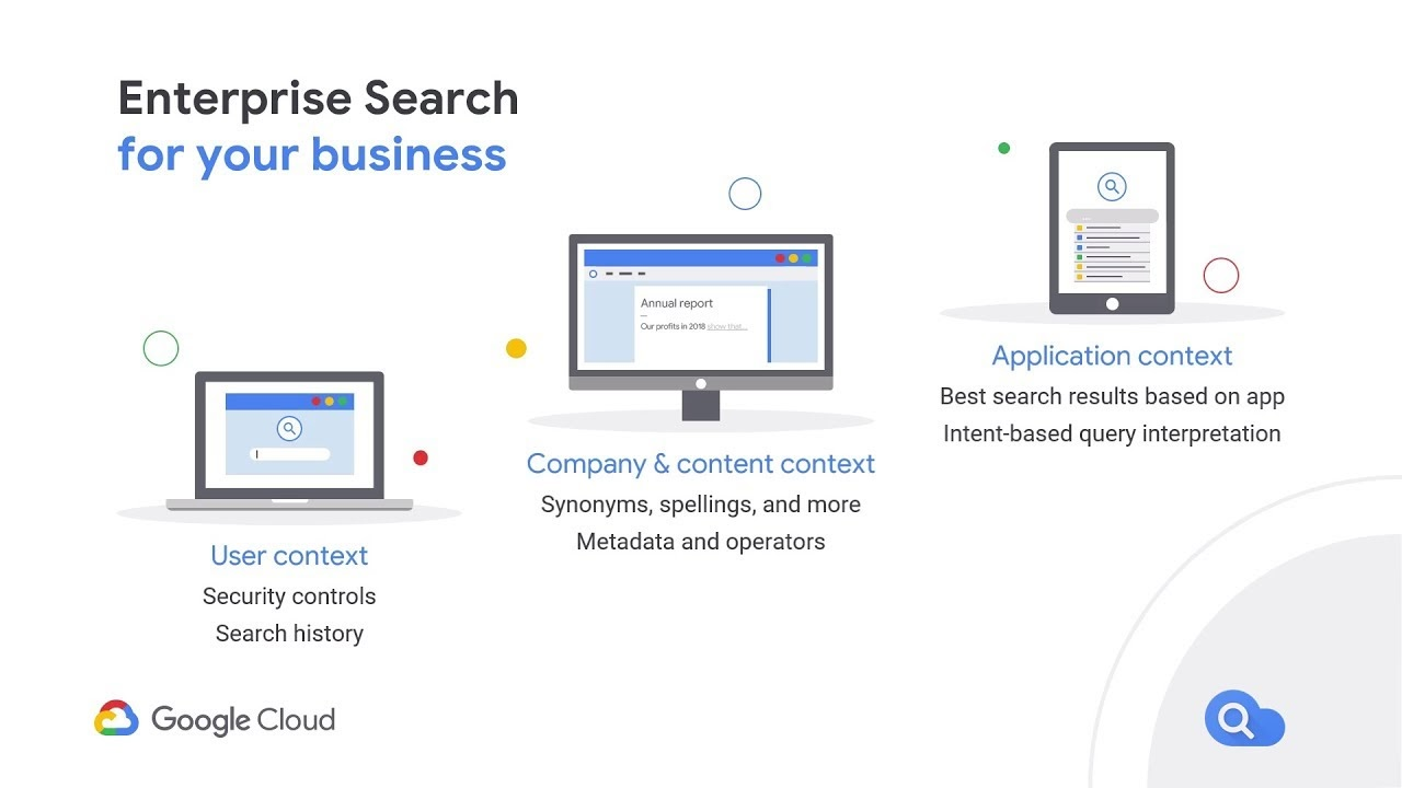 Cloud-search-on-workspace