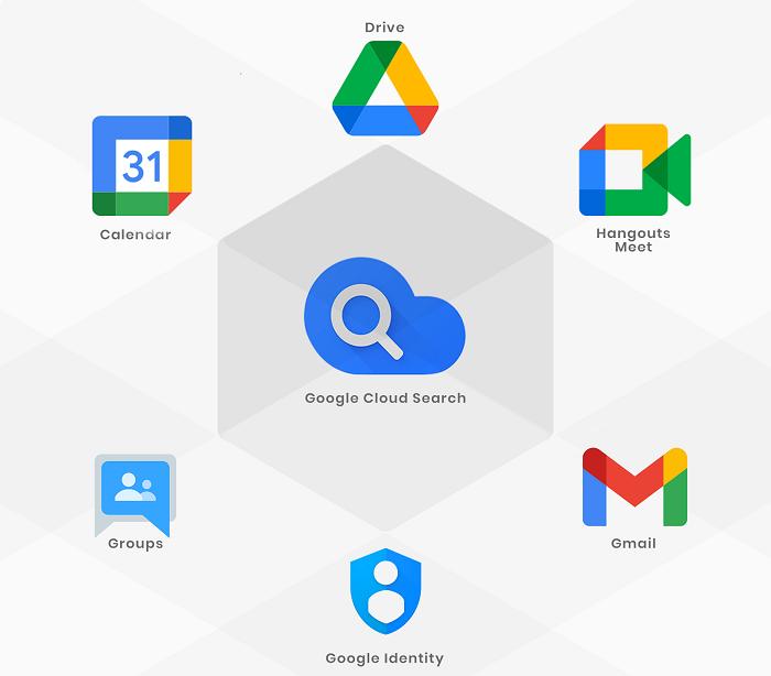 google circle