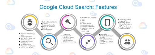 tính năng cloud search