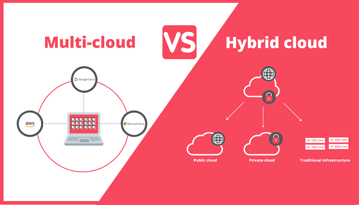 multicloud strategy vs hybrid cloud